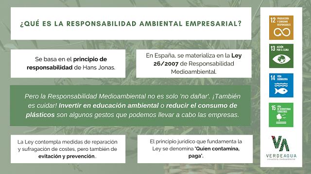 Infografía de Responsabilidad Medioambiental