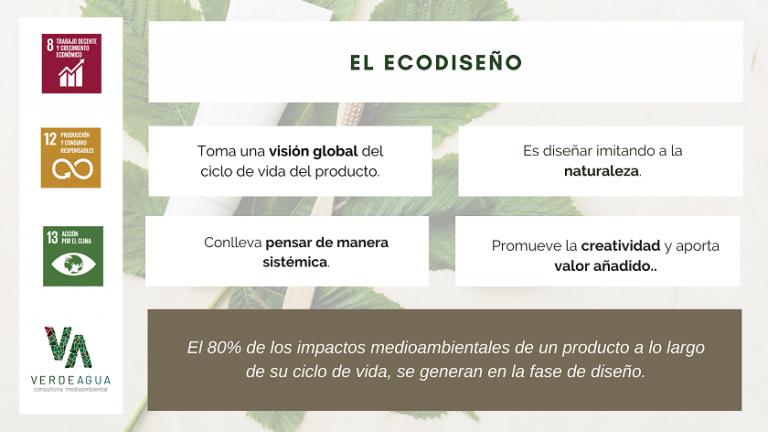 Infografía Ecodiseño - Verde Agua