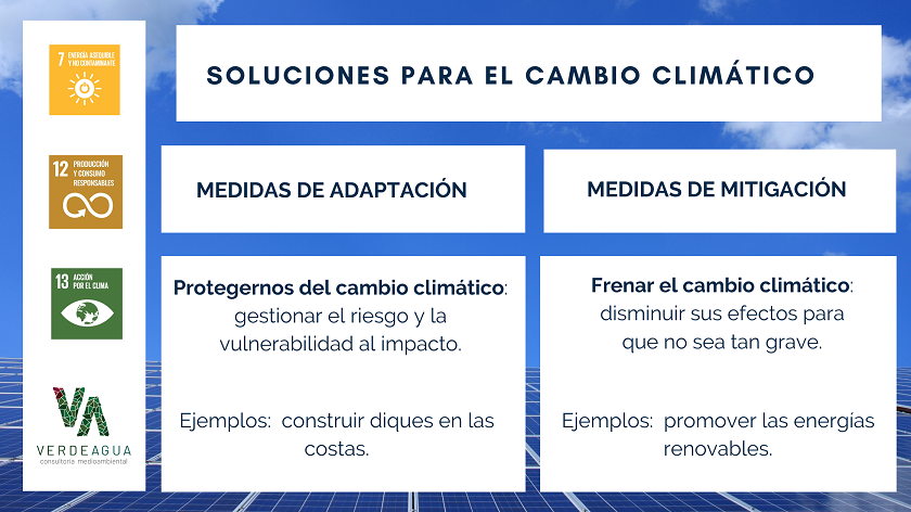 NFOGRAFIA SOLUCIONES PARA EL CAMBIO CLIMATICO