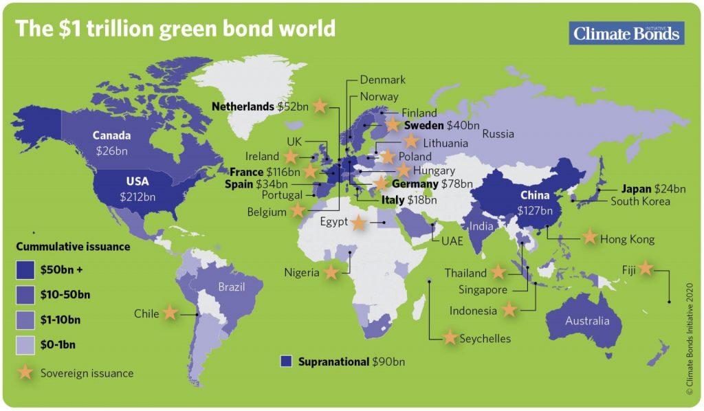 © Climate Bond Initiative 2020